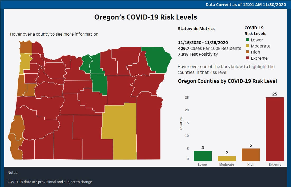 Map of Oregon counties and their current risk level